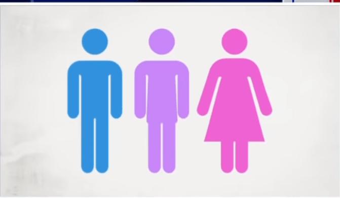 Gender-Dysphoria