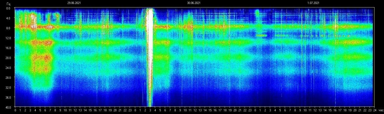 Schumann 7 1 1111am