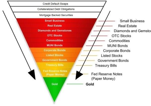 Exter-Inverse-Pyramid-risk-off.jpg